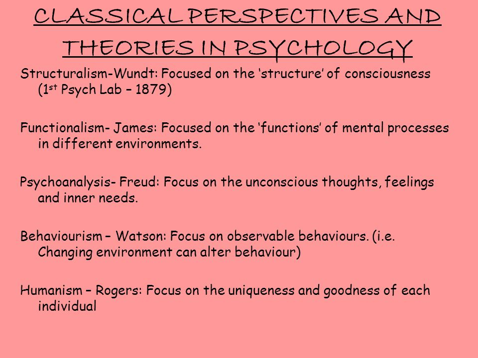 CLASSICAL PERSPECTIVES AND THEORIES IN PSYCHOLOGY