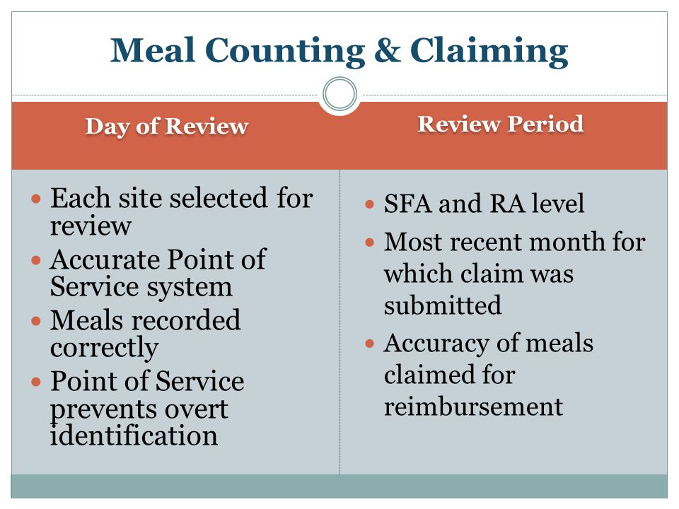 Meal Counting & Claiming