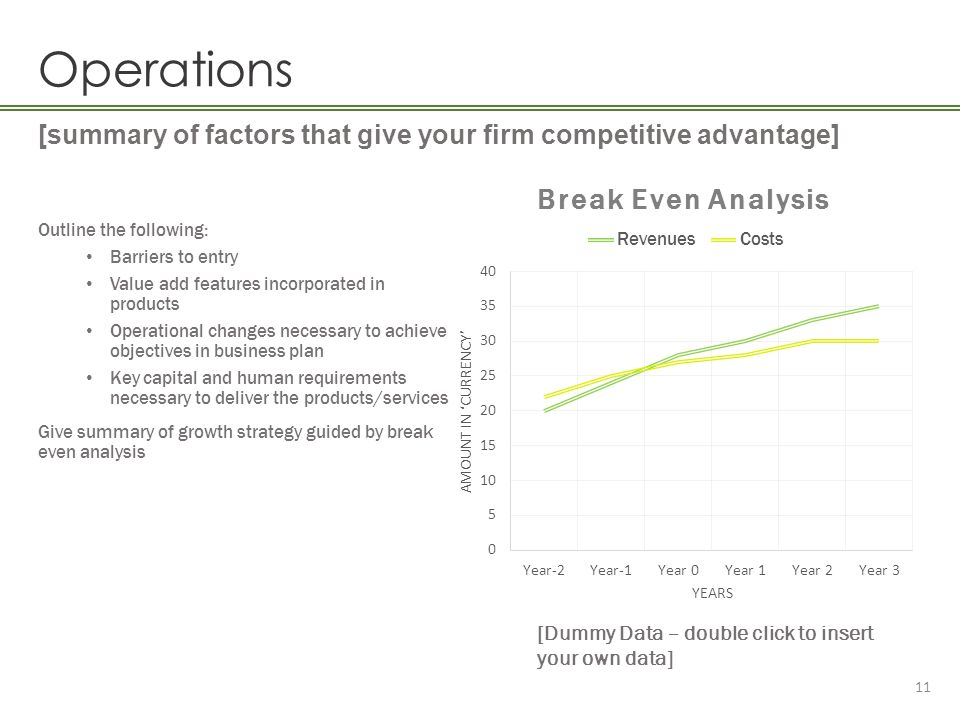 Operations [summary of factors that give your firm competitive advantage] Outline the following: Barriers to entry.