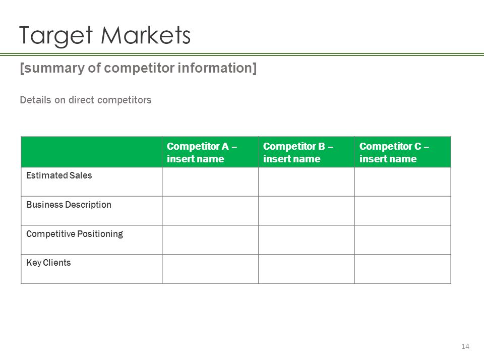 Target Markets [summary of competitor information]
