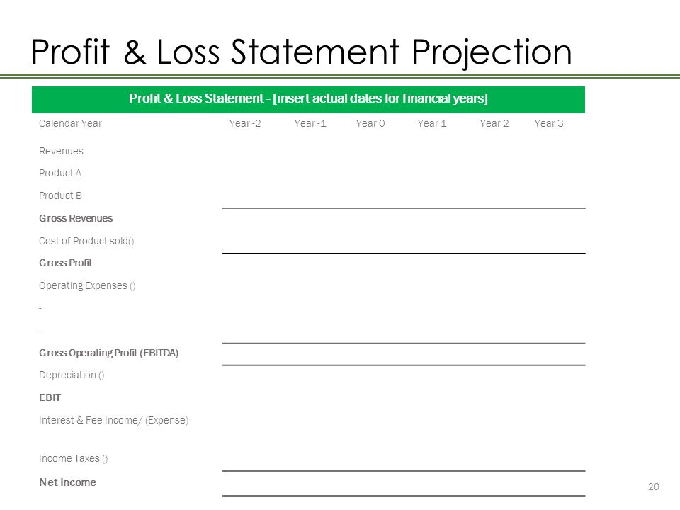 Profit & Loss Statement - [insert actual dates for financial years]