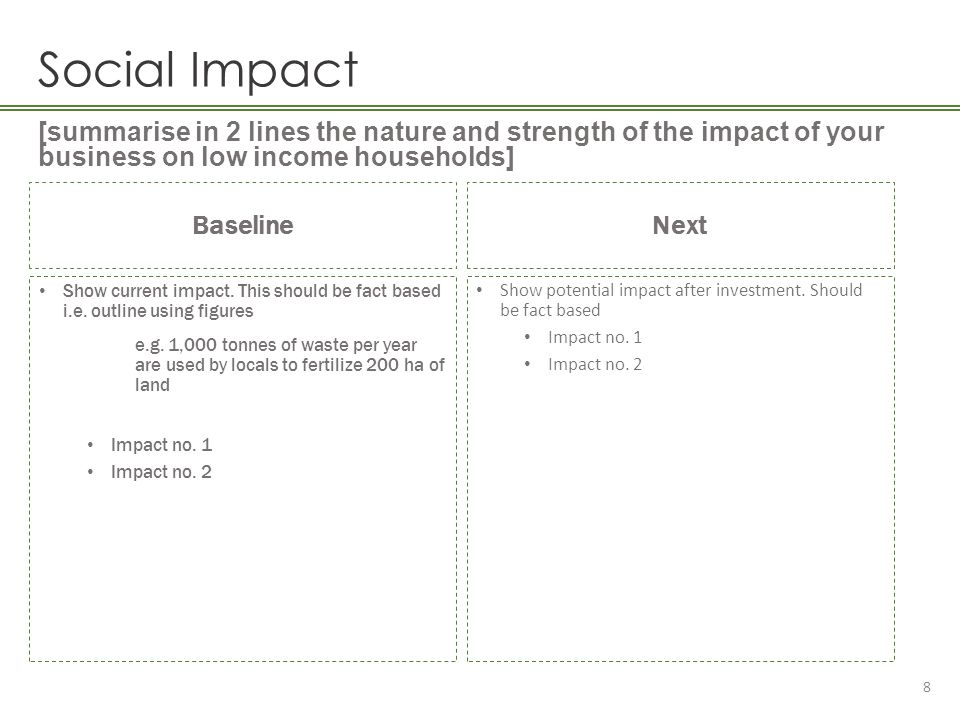 Social Impact [summarise in 2 lines the nature and strength of the impact of your business on low income households]