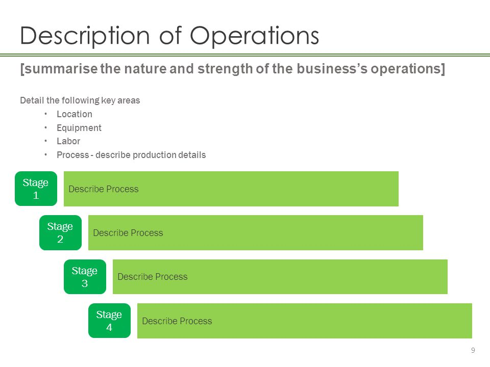 Description of Operations