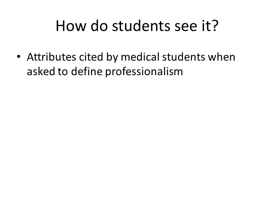 How do students see it. Attributes cited by medical students when asked to define professionalism.