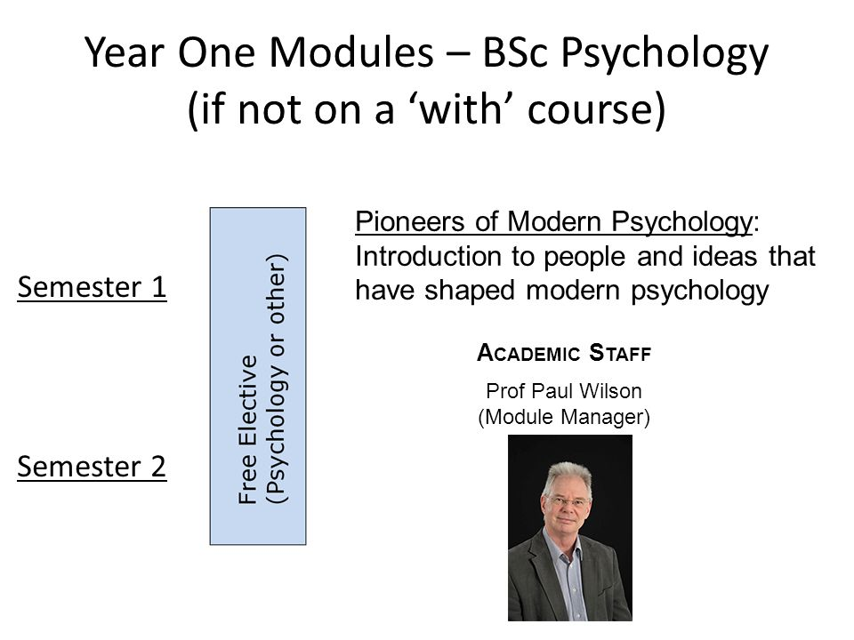 Year One Modules – BSc Psychology (if not on a 'with' course)