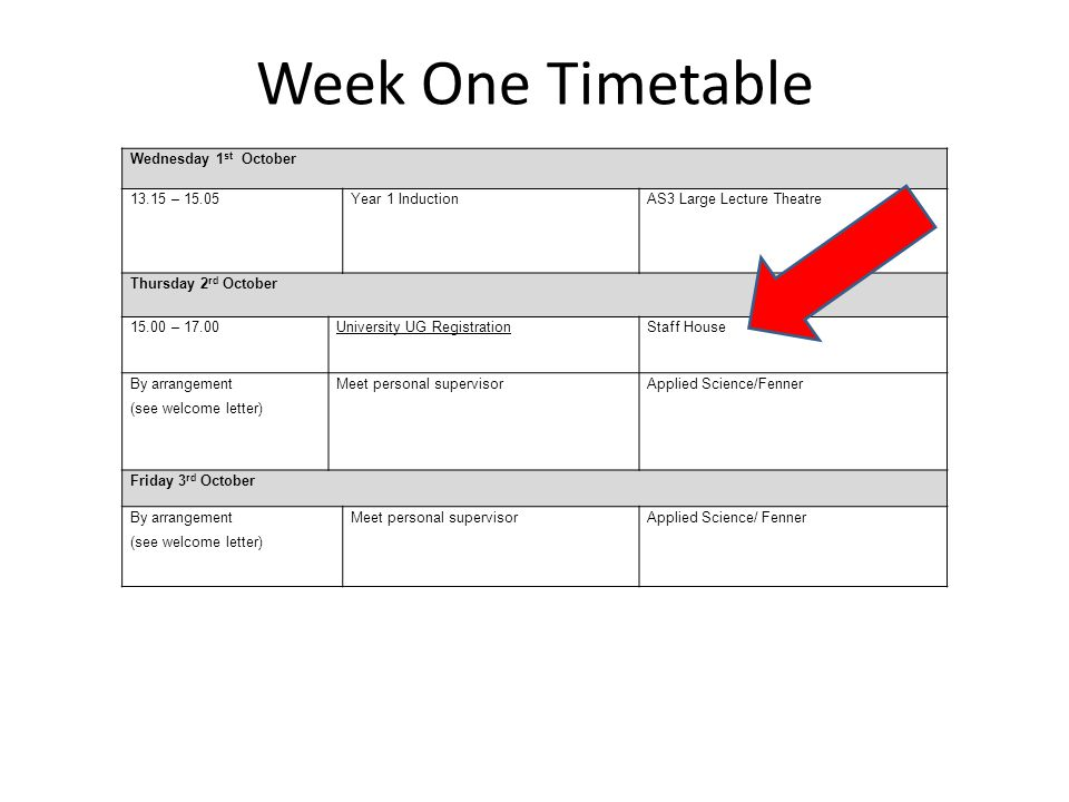 Week One Timetable Wednesday 1st October 13.15 – 15.05