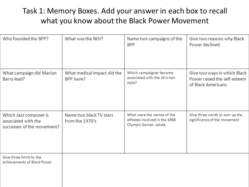 Task 1: Memory Boxes. Add your answer in each box to recall what you know about the Black Power Movement