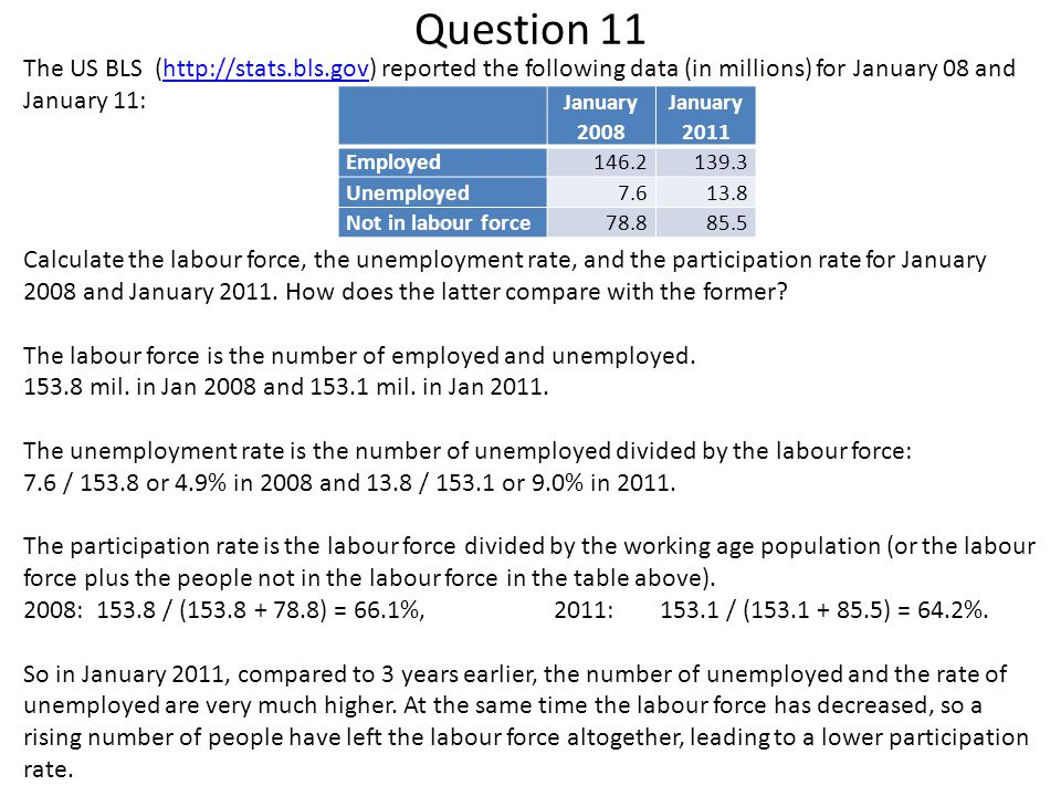 Question 11 The US BLS (http://stats.bls.gov) reported the following data (in millions) for January 08 and January 11:
