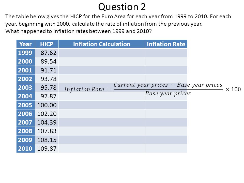 Inflation Calculation