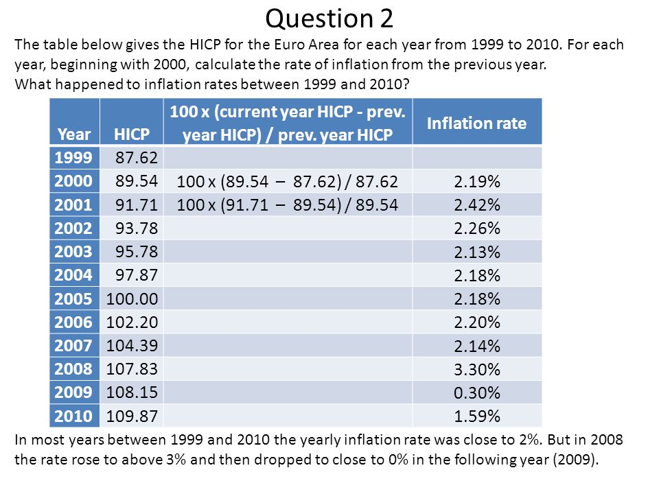 100 x (current year HICP - prev. year HICP) / prev. year HICP