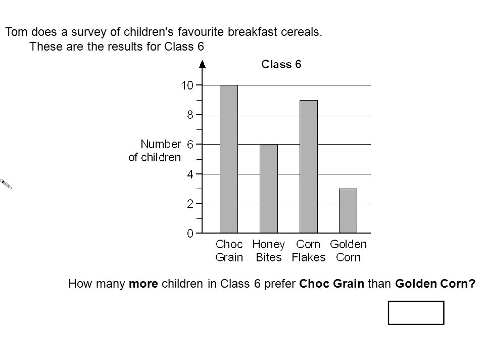 Tom does a survey of children s favourite breakfast cereals.