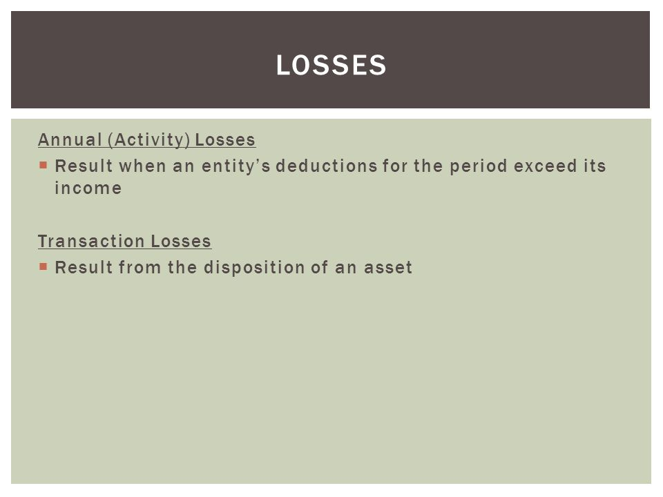 losses Annual (Activity) Losses