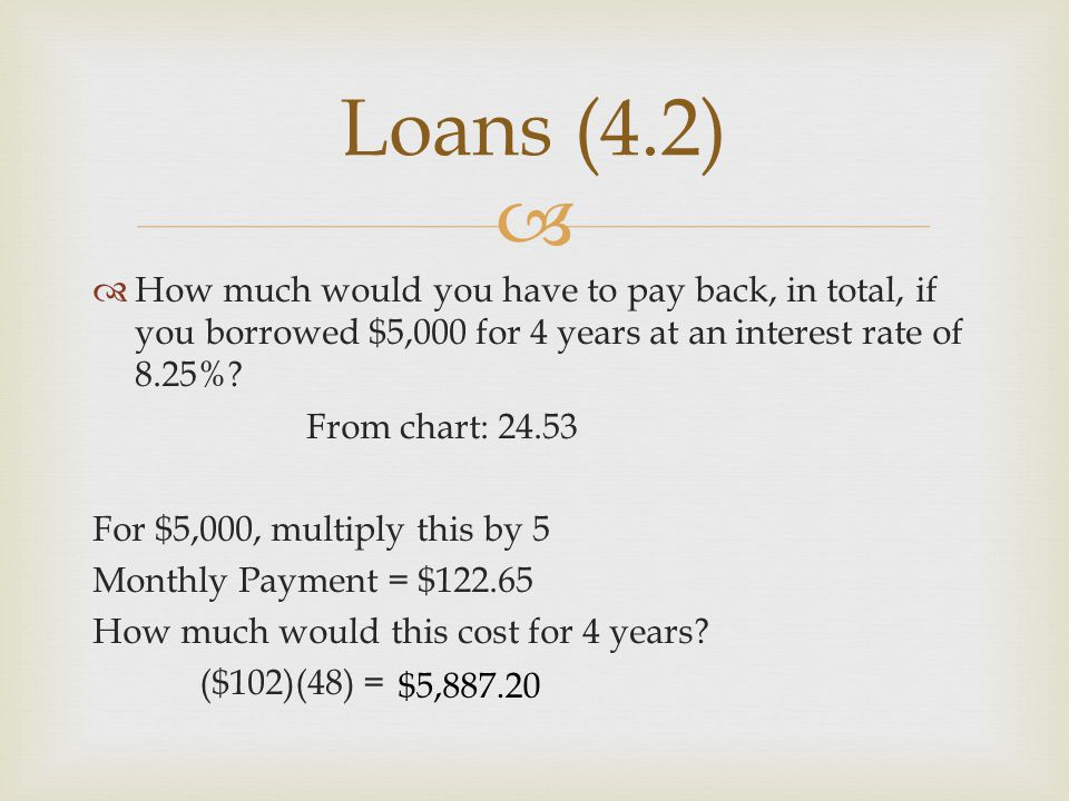 Loans (4.2) How much would you have to pay back, in total, if you borrowed $5,000 for 4 years at an interest rate of 8.25%