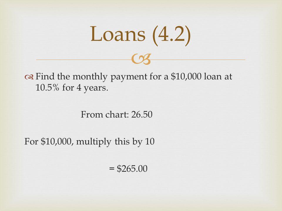 Loans (4.2) Find the monthly payment for a $10,000 loan at 10.5% for 4 years. From chart: 26.50. For $10,000, multiply this by 10.