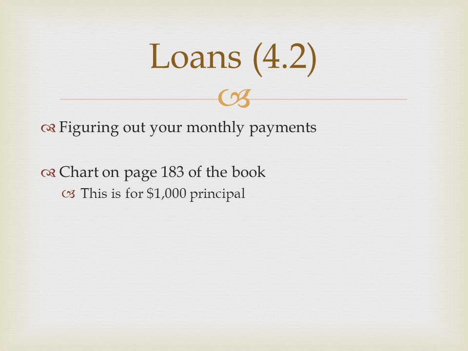 Loans (4.2) Figuring out your monthly payments