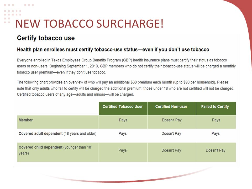 NEW TOBACCO SURCHARGE!