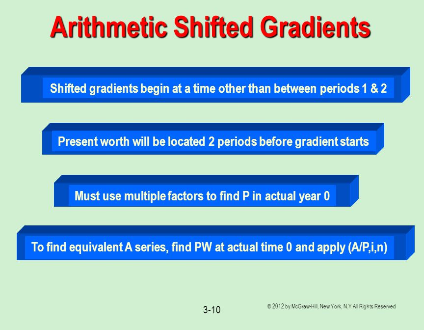 Arithmetic Shifted Gradients