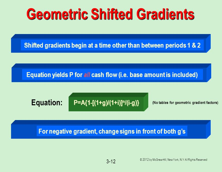 Geometric Shifted Gradients