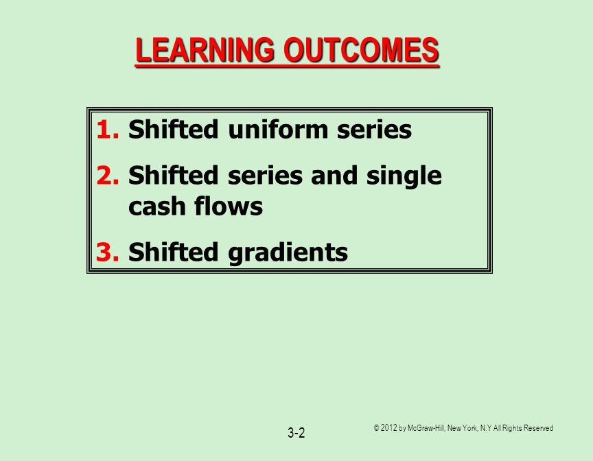 LEARNING OUTCOMES Shifted uniform series
