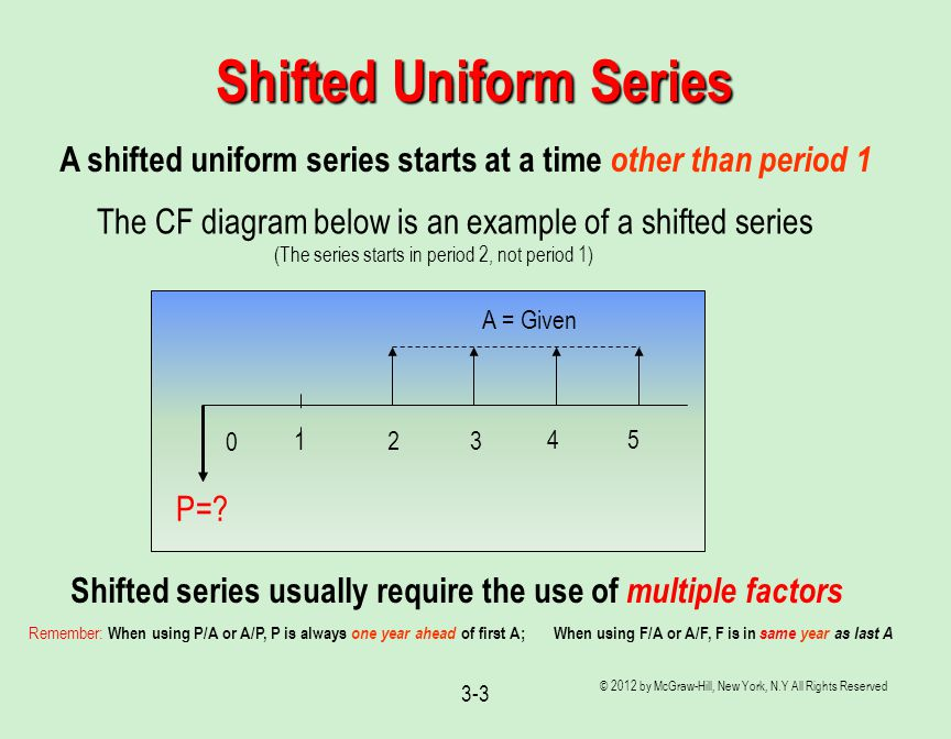 Shifted Uniform Series