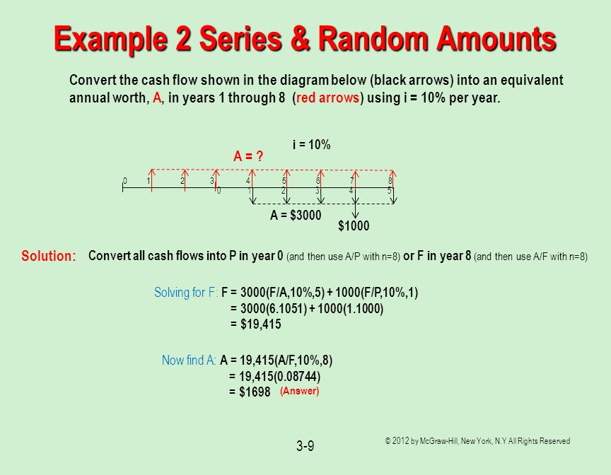 Example 2 Series & Random Amounts