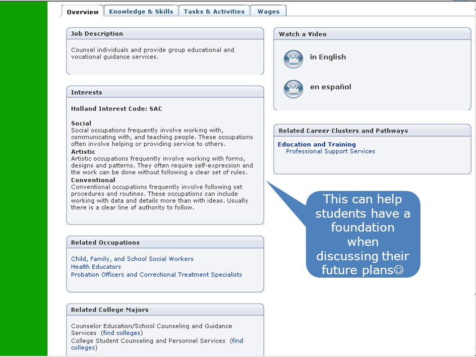 This can help students have a foundation when discussing their future plans