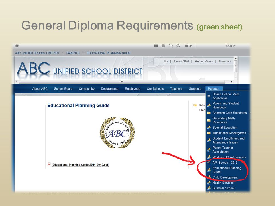 General Diploma Requirements (green sheet)