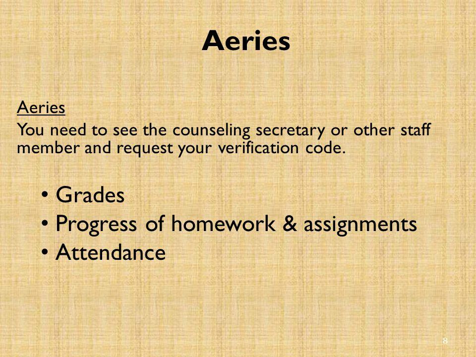 Aeries Grades Progress of homework & assignments Attendance Aeries