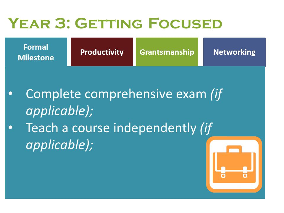 Year 3: Getting Focused Complete comprehensive exam (if applicable);