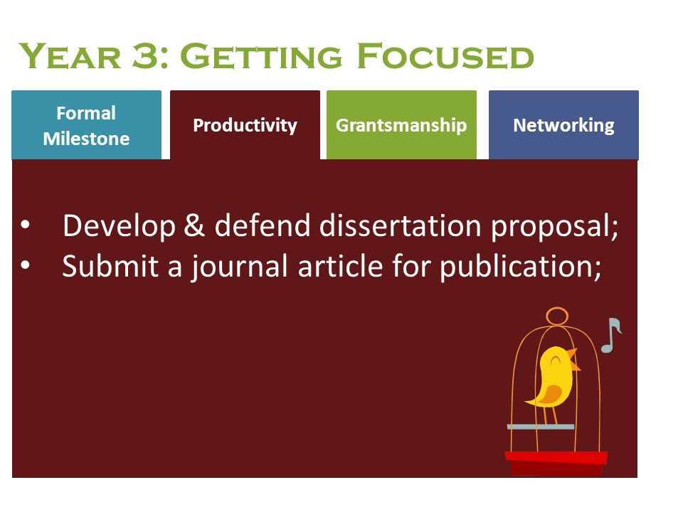 Year 3: Getting Focused Develop & defend dissertation proposal;