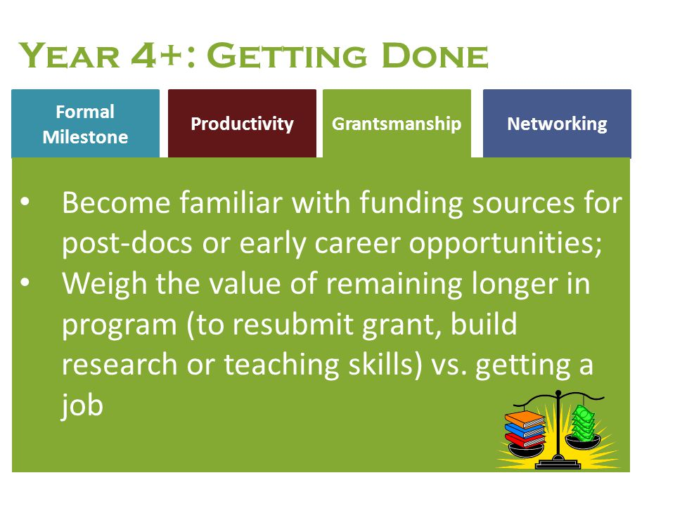 Year 4+: Getting Done Formal Milestone. Productivity. Grantsmanship. Networking.