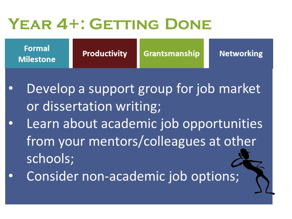 Year 4+: Getting Done Formal Milestone. Productivity. Grantsmanship. Networking. Develop a support group for job market or dissertation writing;