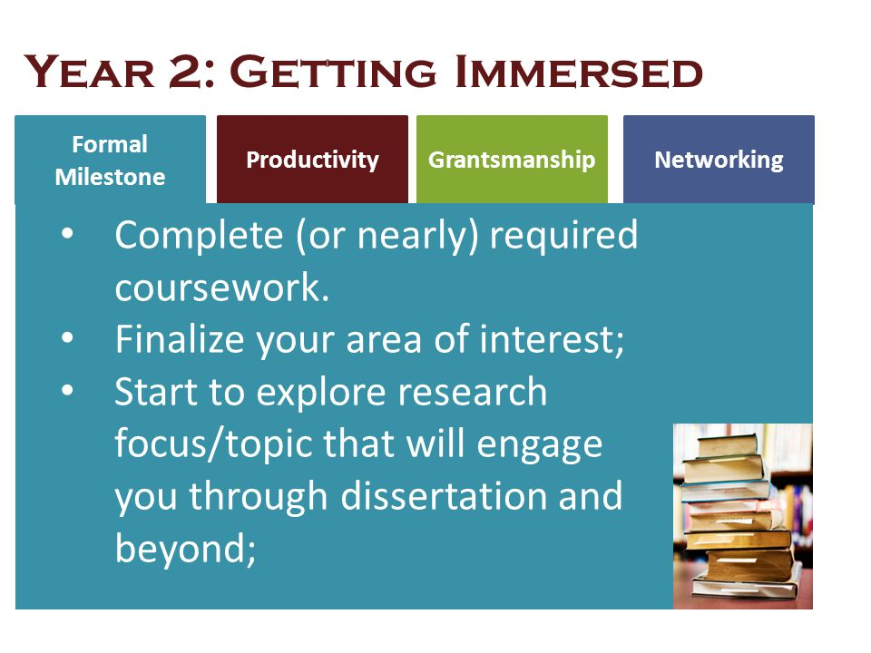 Year 2: Getting Immersed