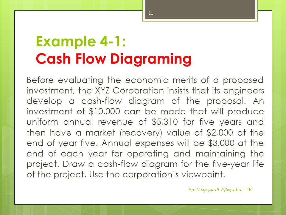 Example 4-1: Cash Flow Diagraming