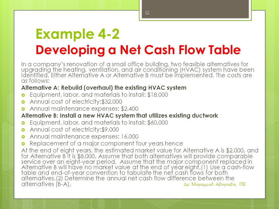 Example 4-2 Developing a Net Cash Flow Table