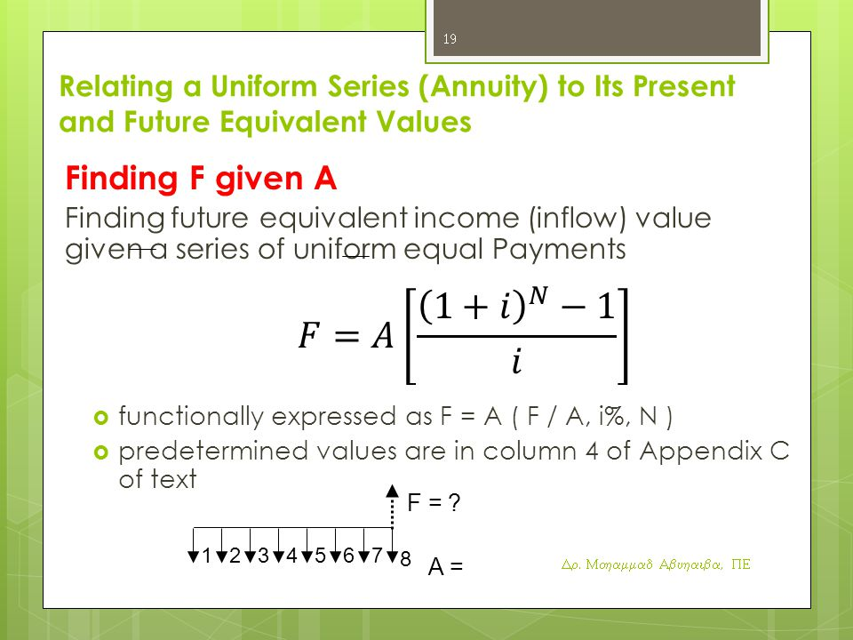 𝐹=𝐴 1+𝑖 𝑁 −1 𝑖 Finding F given A