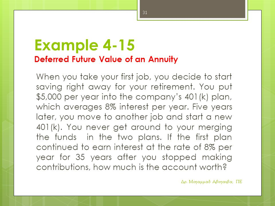 Example 4-15 Deferred Future Value of an Annuity