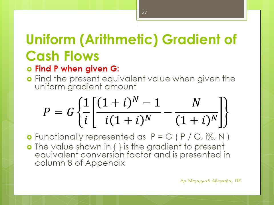 Uniform (Arithmetic) Gradient of Cash Flows