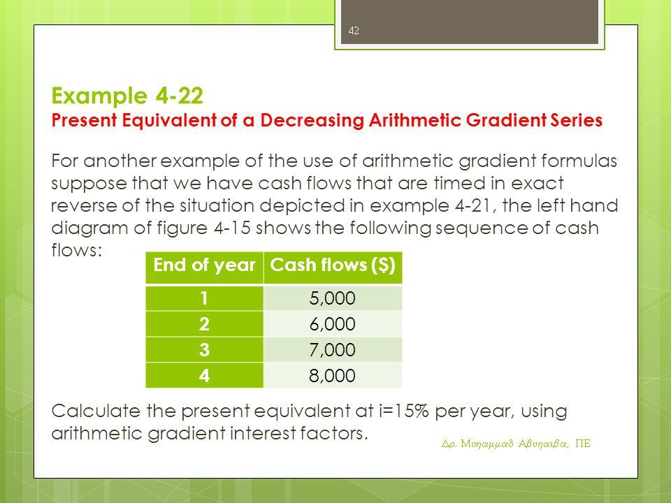 Example 4-22 Present Equivalent of a Decreasing Arithmetic Gradient Series