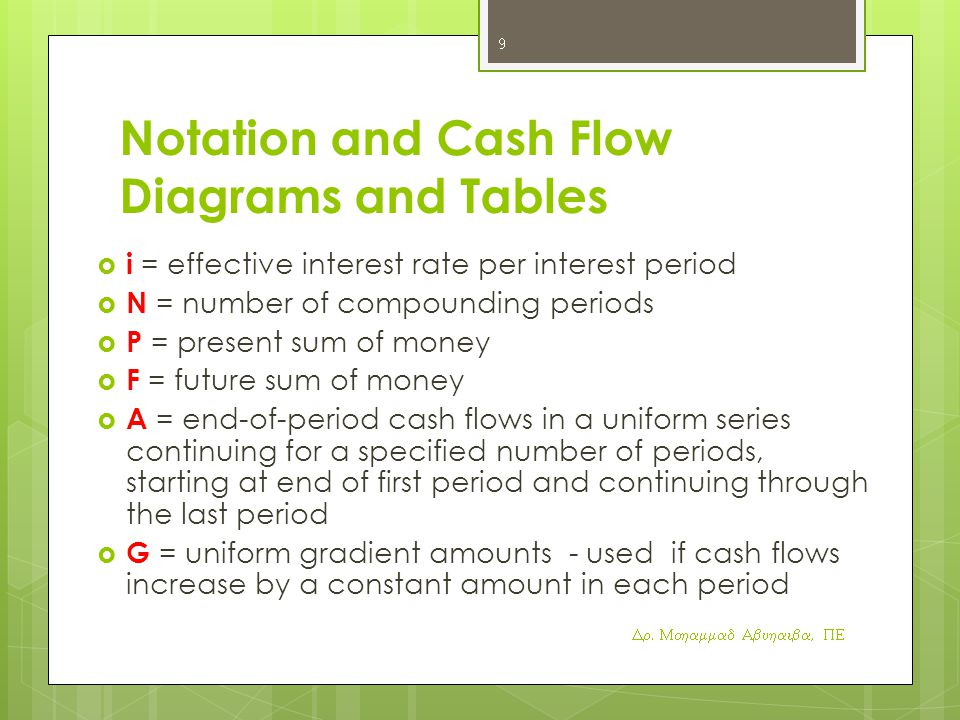Notation and Cash Flow Diagrams and Tables