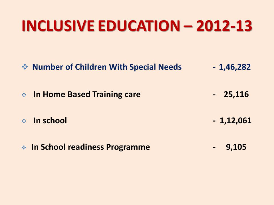 INCLUSIVE EDUCATION – 2012-13