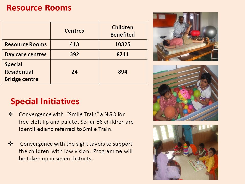 Resource Rooms Special Initiatives Centres Children Benefited
