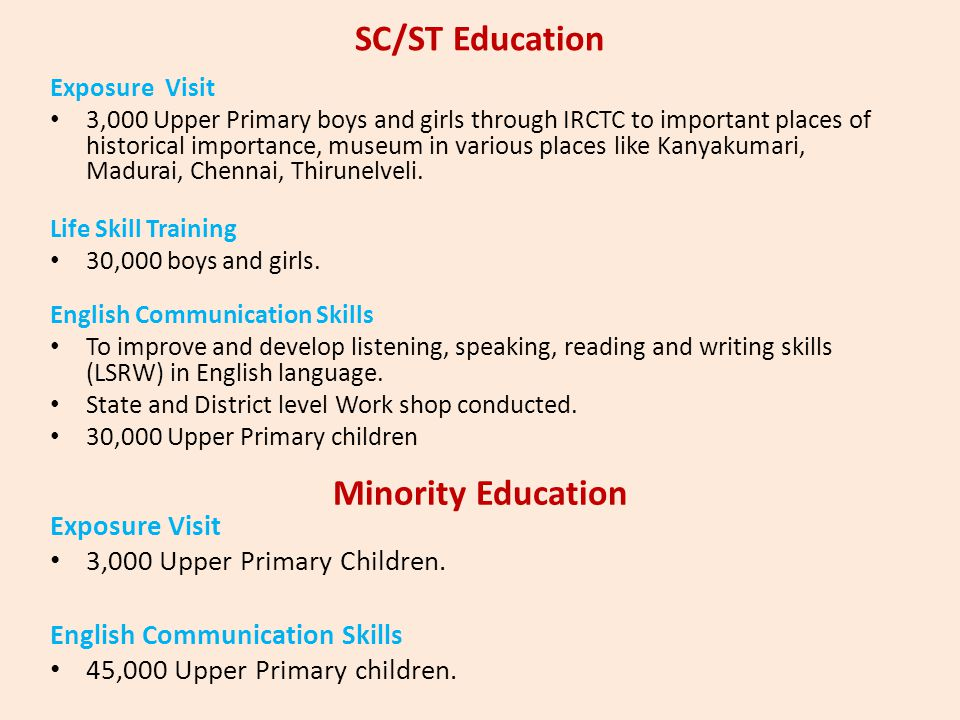 SC/ST Education Minority Education