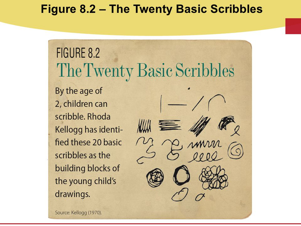 Figure 8.2 – The Twenty Basic Scribbles