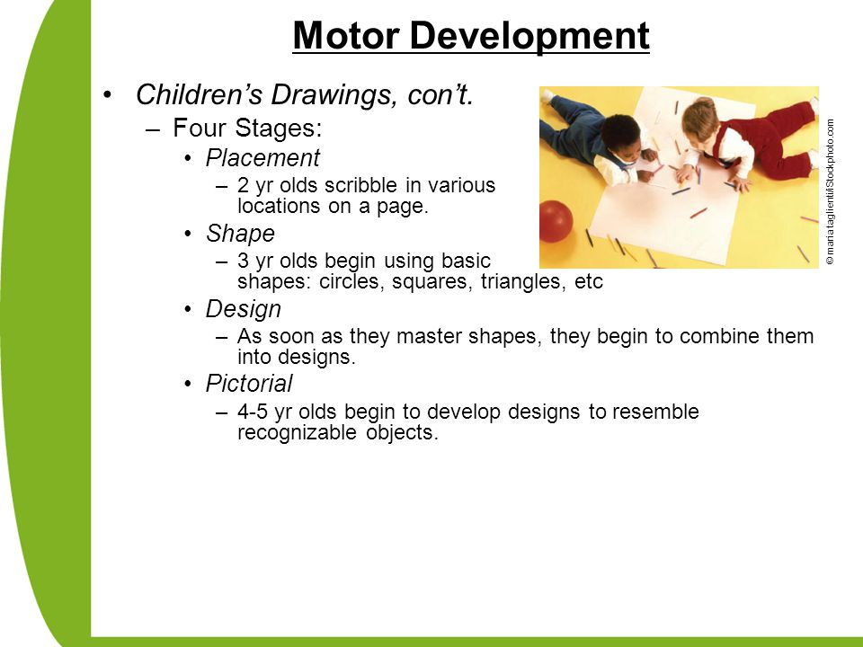 Motor Development Children's Drawings, con't. Four Stages: Placement