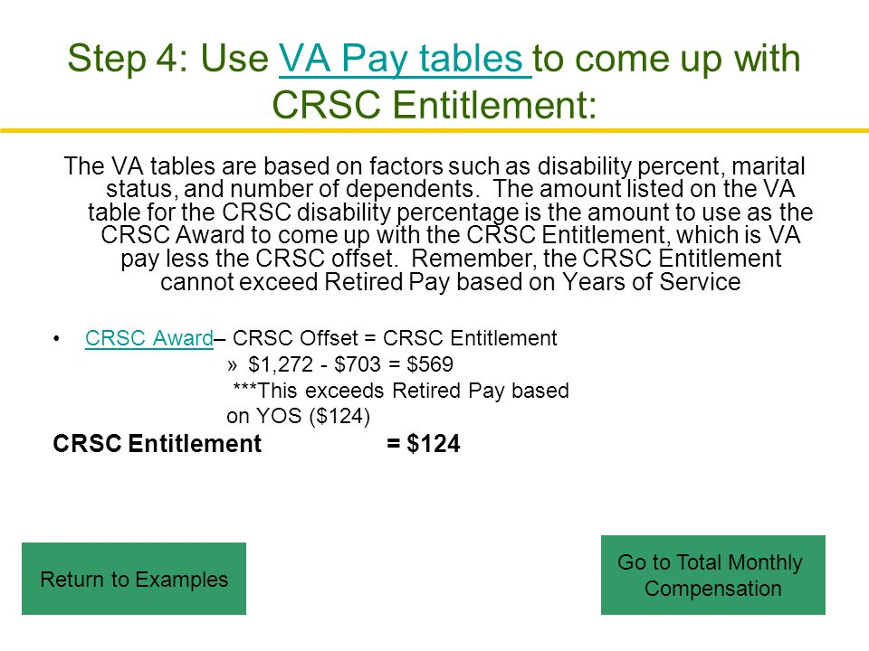 Step 4: Use VA Pay tables to come up with CRSC Entitlement: