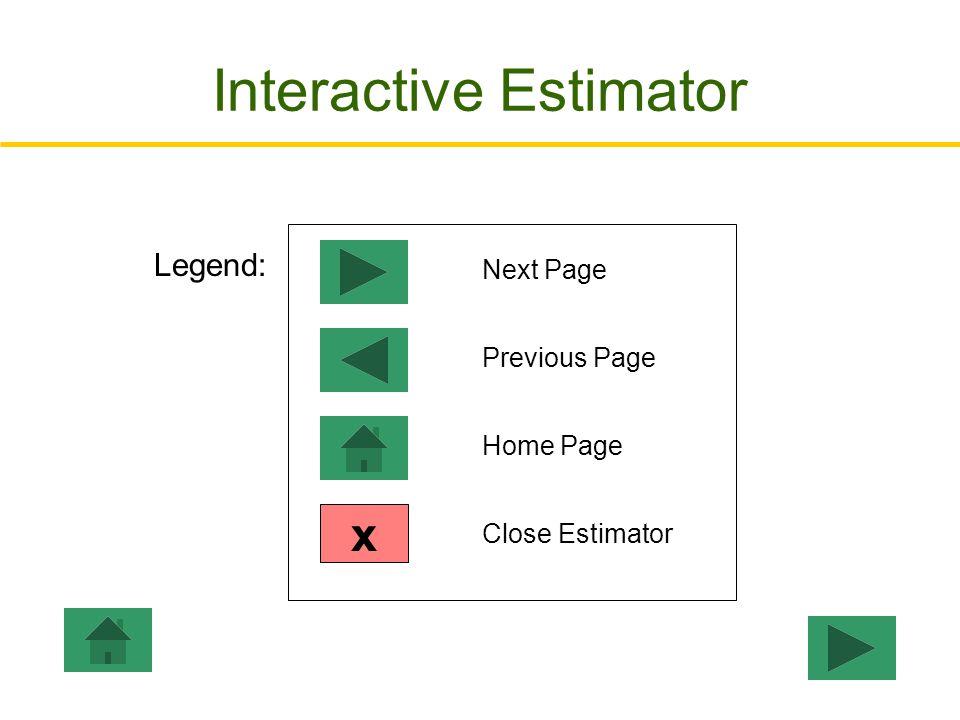 Interactive Estimator