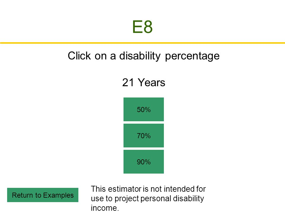 Click on a disability percentage