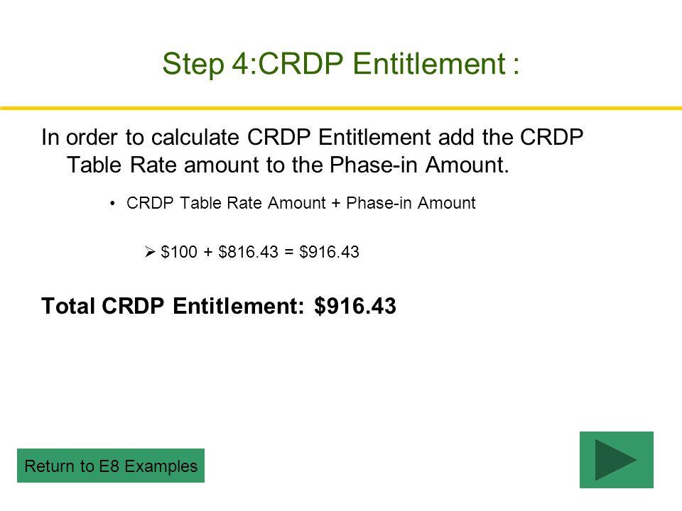 Step 4:CRDP Entitlement :