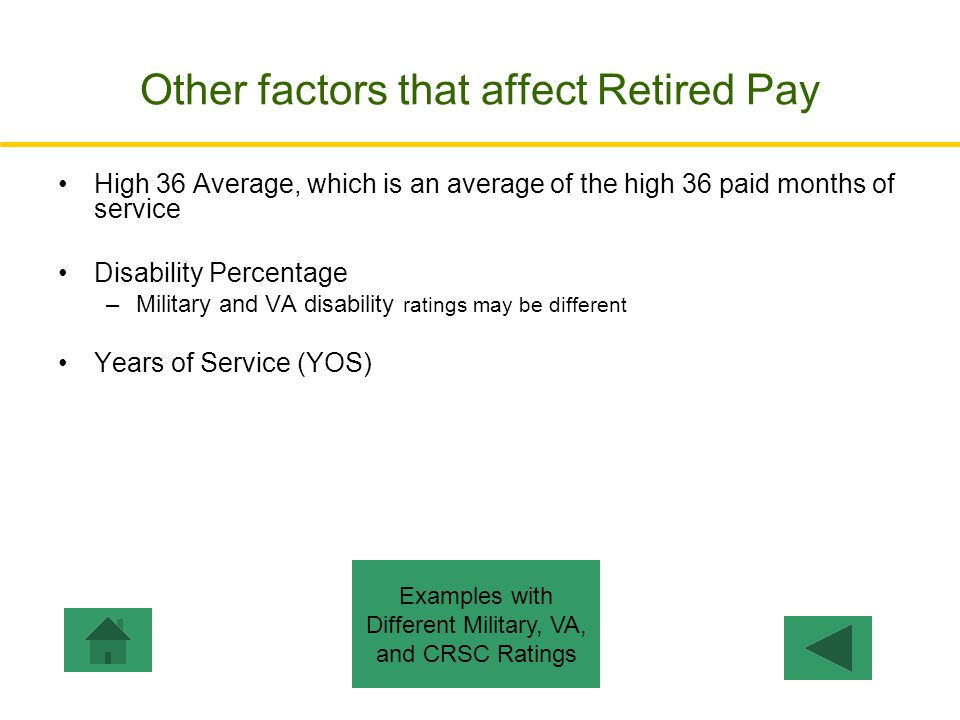 Other factors that affect Retired Pay